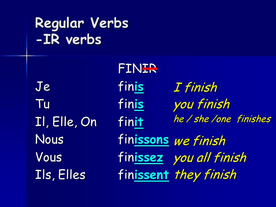Regular Verbs -IR verbs FINIR Je finis Tu finis Il, Elle, On finit Nous finissons Vous finissez Ils, Elles finissent I finish you finish he / she /one finishes we finish you all finish they finish