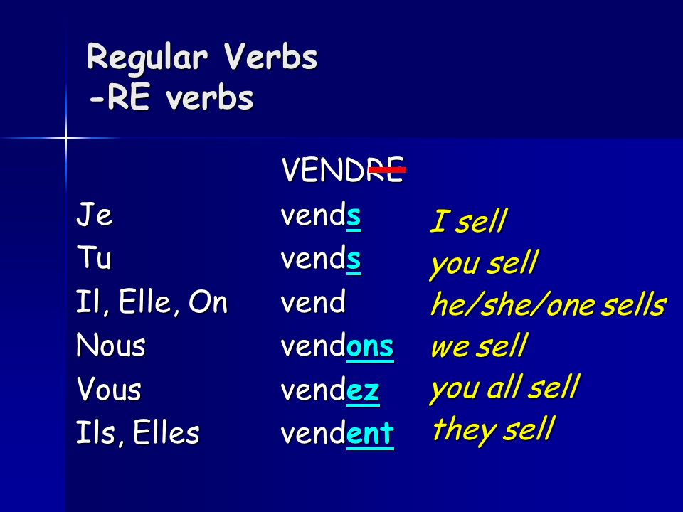 Regular Verbs -RE verbs VENDRE Je vends Tu vends Il, Elle, On vend Nous vendons Vous vendez Ils, Elles vendent I sell you sell he/she/one sells we sell you all sell they sell