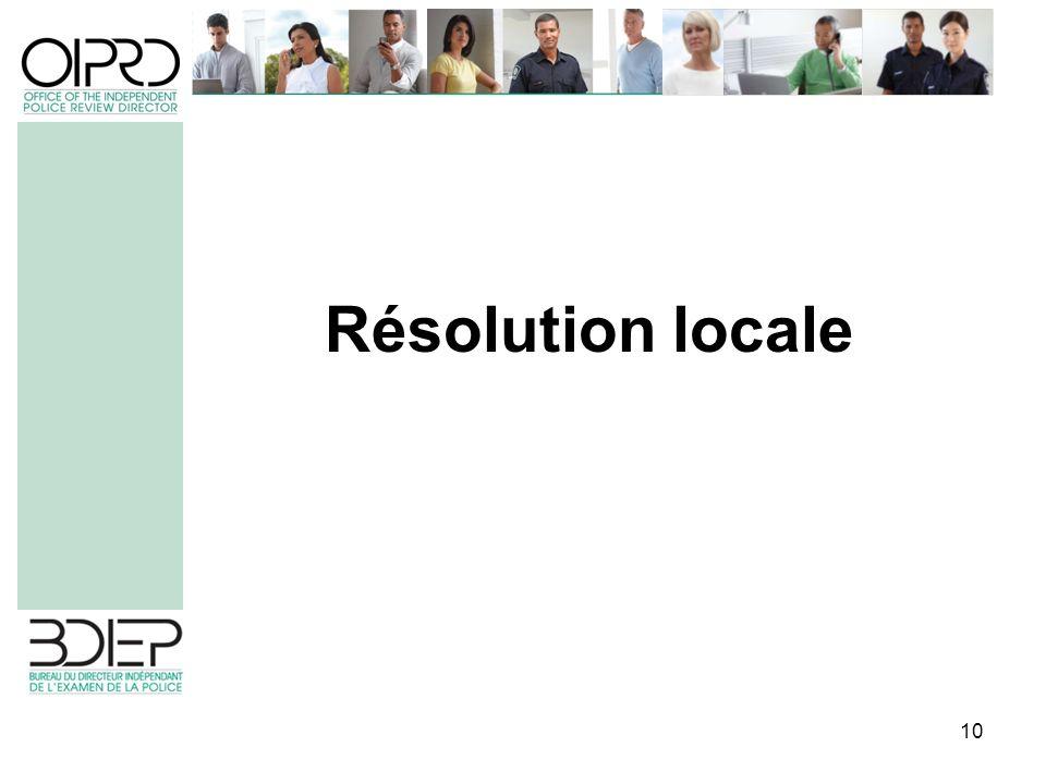 10 Résolution locale