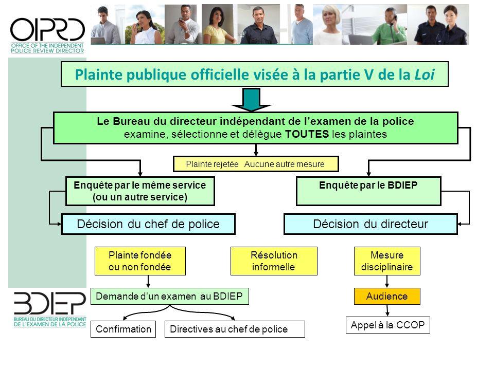 Plainte publique officielle visée à la partie V de la Loi Le Bureau du directeur indépendant de lexamen de la police examine, sélectionne et délègue T