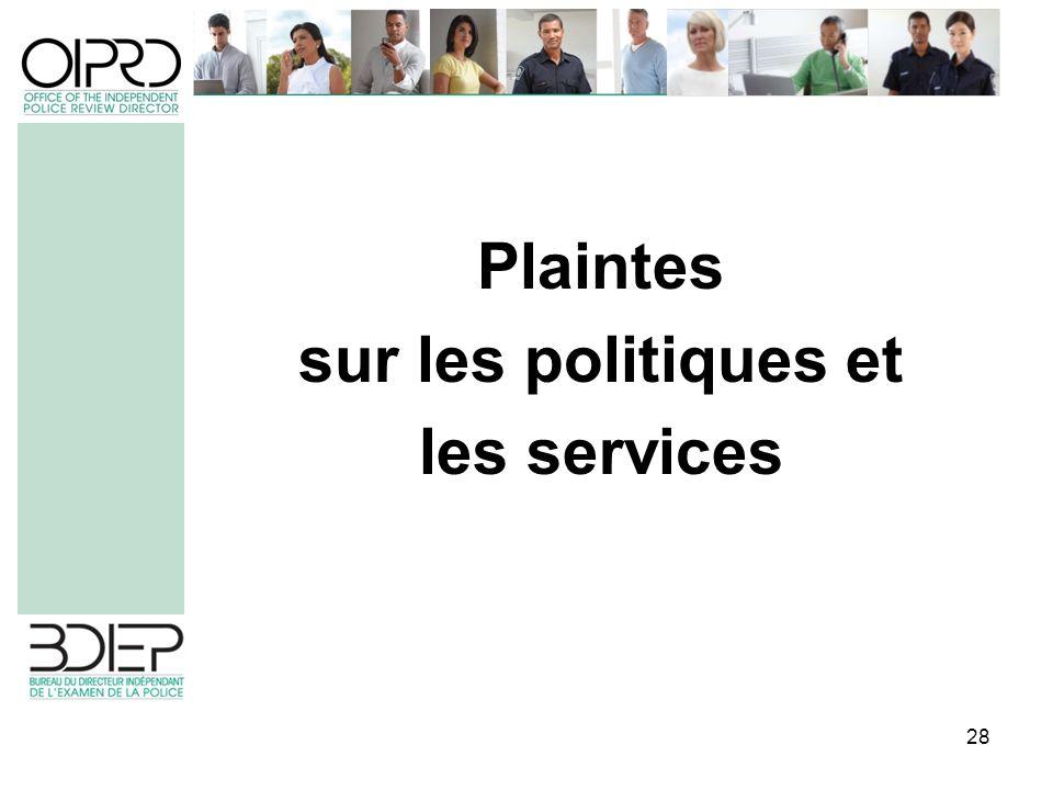 28 Plaintes sur les politiques et les services