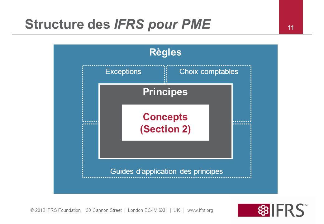 © 2012 IFRS Foundation 30 Cannon Street | London EC4M 6XH | UK | www.ifrs.org Règles Guides dapplication des principes Choix comptablesExceptions Principes Structure des IFRS pour PME 11 Concepts (Section 2)