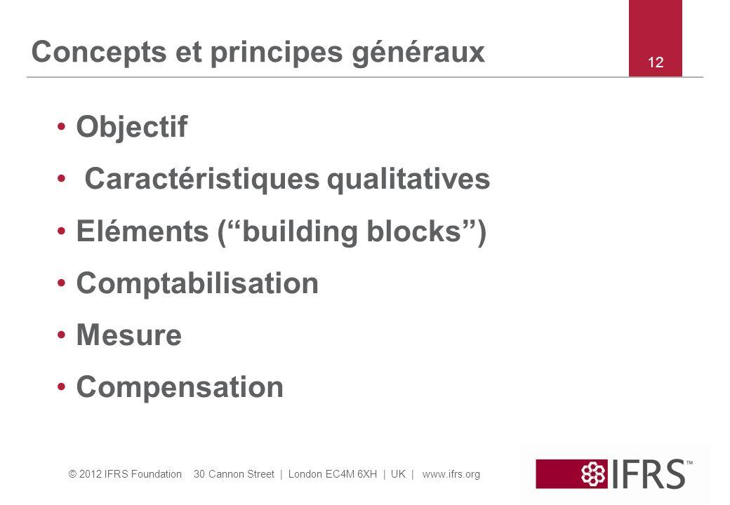 © 2012 IFRS Foundation 30 Cannon Street | London EC4M 6XH | UK | www.ifrs.org Objectif Caractéristiques qualitatives Eléments (building blocks) Compta