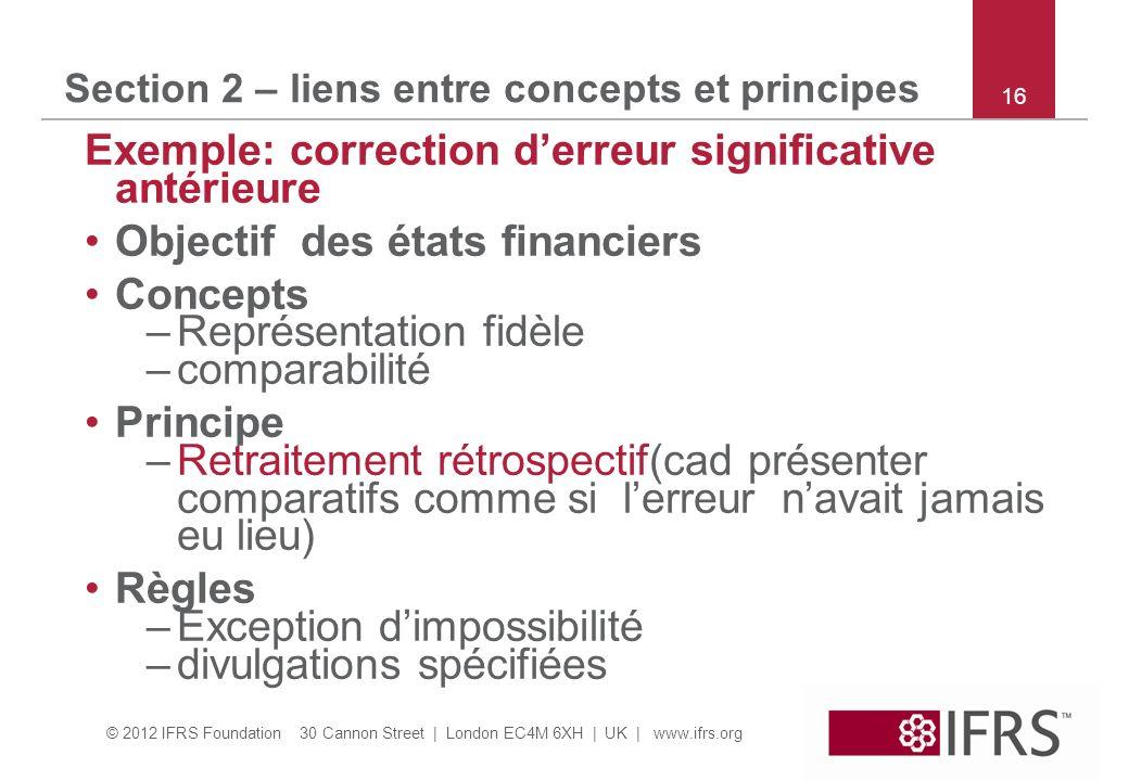 © 2012 IFRS Foundation 30 Cannon Street | London EC4M 6XH | UK | www.ifrs.org Section 2 – liens entre concepts et principes Exemple: correction derreu