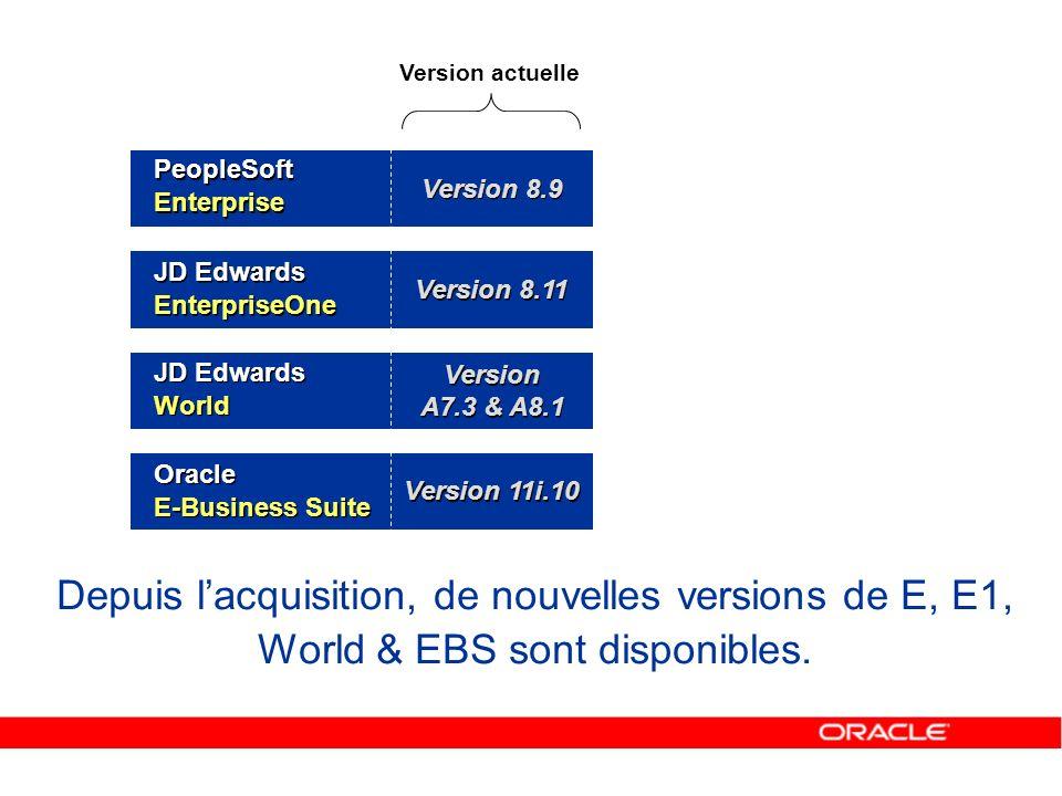 Depuis lacquisition, de nouvelles versions de E, E1, World & EBS sont disponibles. Version 8.9 Version 8.11 Version actuelle Version 11i.10 PeopleSoft