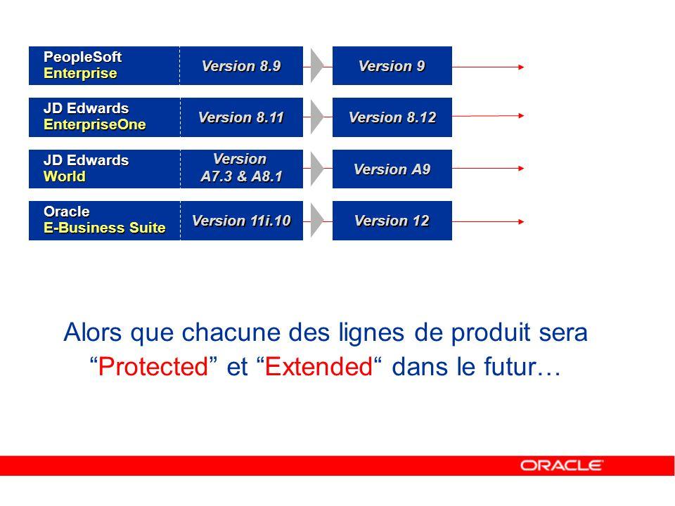 Version 9 Version 8.9 PeopleSoft Enterprise Version 8.12 Version 8.11 JD Edwards EnterpriseOne Version 12 Version 11i.10 Oracle E-Business Suite Versi