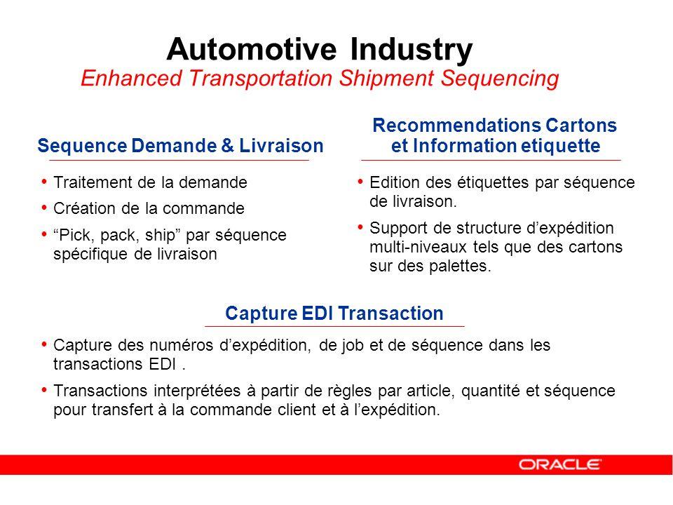 Automotive Industry Enhanced Transportation Shipment Sequencing Capture EDI Transaction Sequence Demande & Livraison Recommendations Cartons et Inform