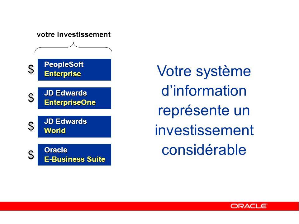 Votre système dinformation représente un investissement considérable votre Investissement PeopleSoft Enterprise JD Edwards EnterpriseOne Oracle E-Busi