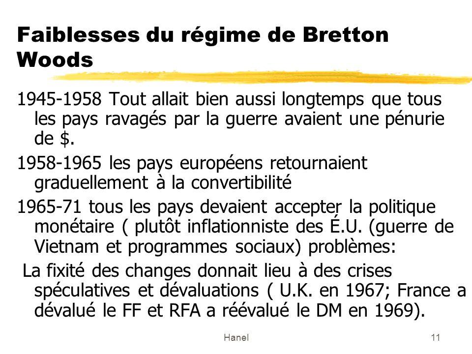 Hanel11 Faiblesses du régime de Bretton Woods 1945-1958 Tout allait bien aussi longtemps que tous les pays ravagés par la guerre avaient une pénurie de $.