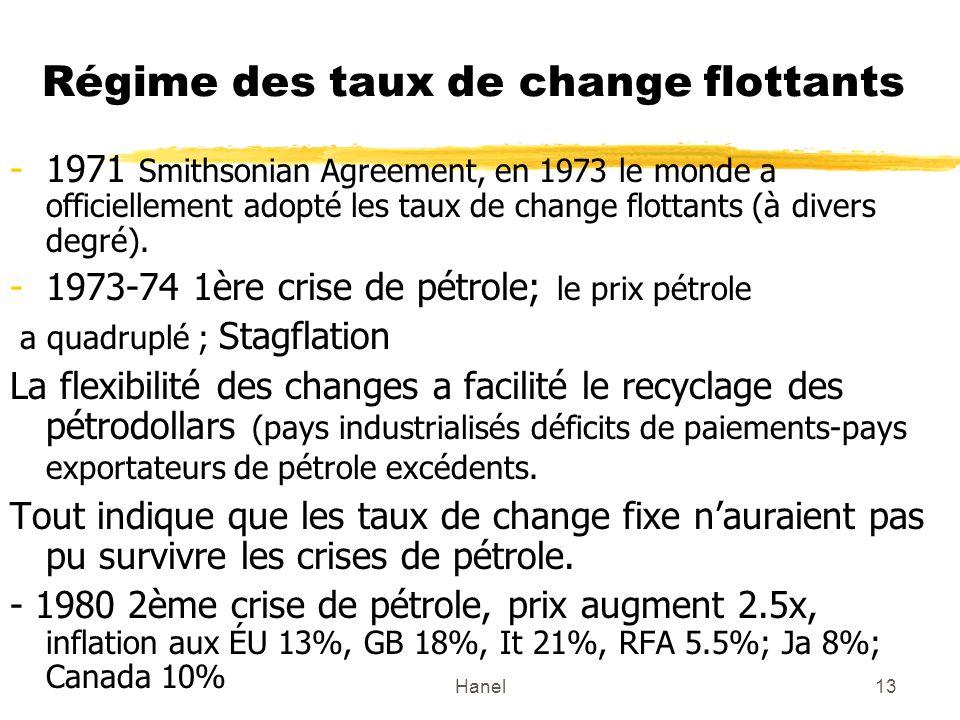 Hanel13 Régime des taux de change flottants -1971 Smithsonian Agreement, en 1973 le monde a officiellement adopté les taux de change flottants (à divers degré).