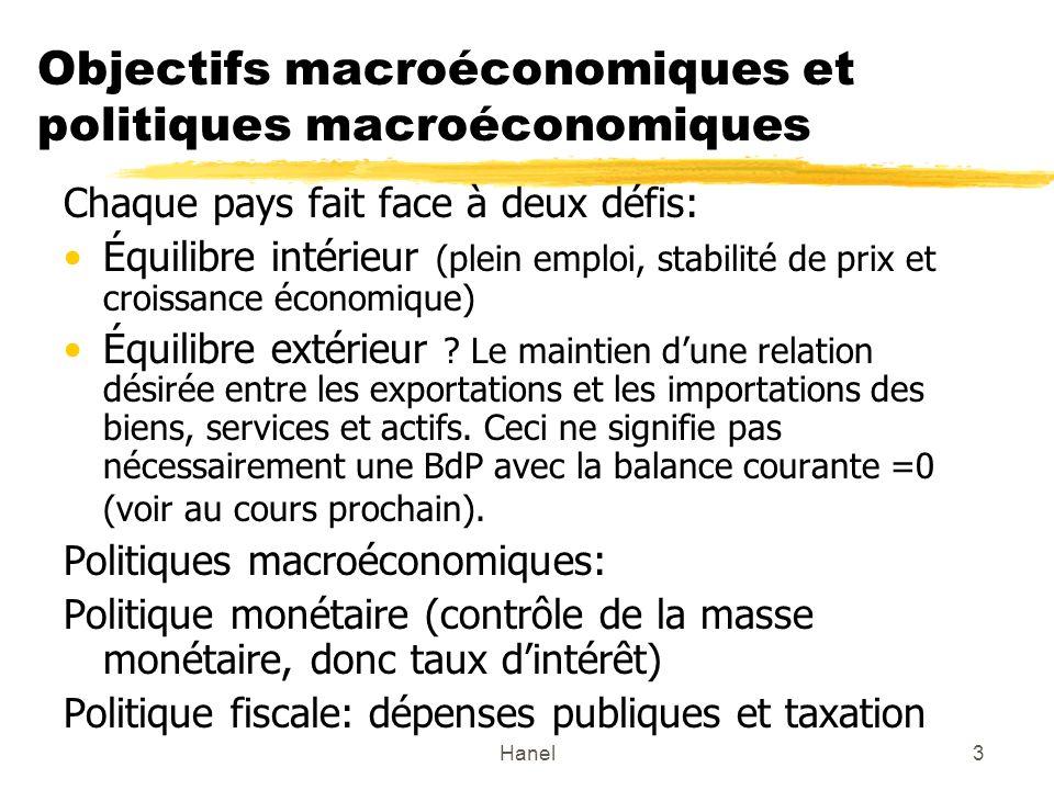 Hanel3 Objectifs macroéconomiques et politiques macroéconomiques Chaque pays fait face à deux défis: Équilibre intérieur (plein emploi, stabilité de prix et croissance économique) Équilibre extérieur .