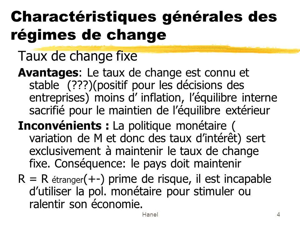 Hanel15 Système monétaire Européen (SME) 1979 Marché commun ( Traité de Rome 1958) établie lECU (European currency unit).
