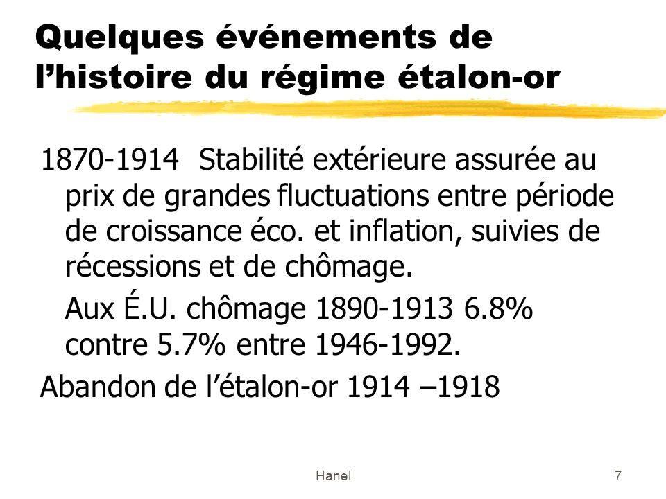 Hanel8 Quelques événements de lhistoire du régime étalon-or/suite Tentatives futiles de restauration 1918-939 Problèmes: - Hyper-inflation en Allemagne, Hongrie..