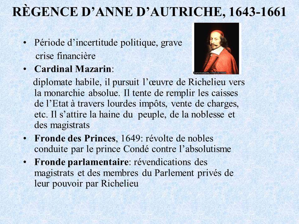 RÈGENCE DANNE DAUTRICHE, 1643-1661 Période dincertitude politique, grave crise financière Cardinal Mazarin: diplomate habile, il pursuit lœuvre de Richelieu vers la monarchie absolue.