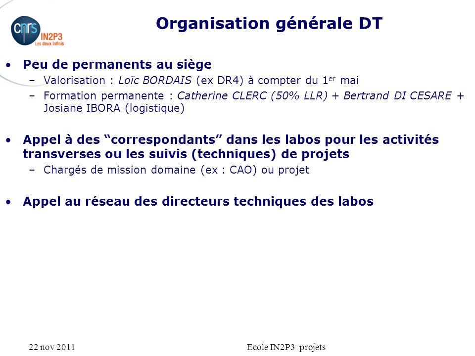 22 nov 2011Ecole IN2P3 projets Organisation générale DT Peu de permanents au siège –Valorisation : Loïc BORDAIS (ex DR4) à compter du 1 er mai –Format