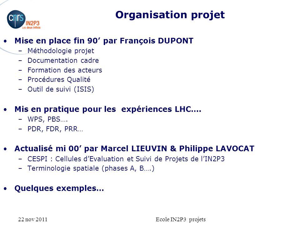 22 nov 2011Ecole IN2P3 projets Organisation projet Mise en place fin 90 par François DUPONT –Méthodologie projet –Documentation cadre –Formation des acteurs –Procédures Qualité –Outil de suivi (ISIS) Mis en pratique pour les expériences LHC….