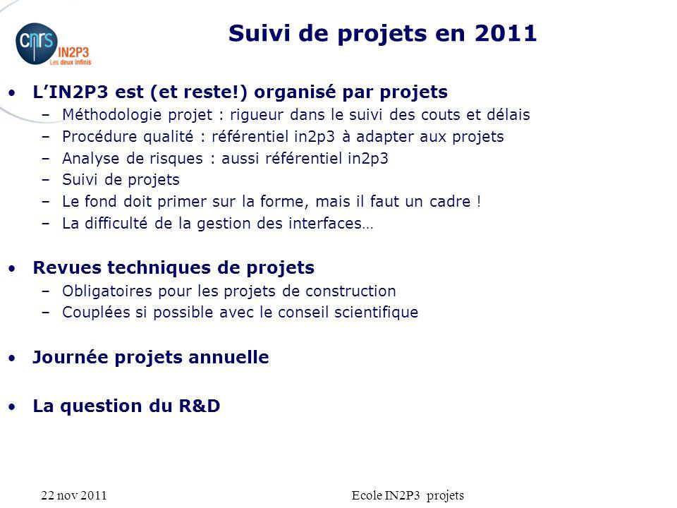 22 nov 2011Ecole IN2P3 projets Suivi de projets en 2011 LIN2P3 est (et reste!) organisé par projets –Méthodologie projet : rigueur dans le suivi des couts et délais –Procédure qualité : référentiel in2p3 à adapter aux projets –Analyse de risques : aussi référentiel in2p3 –Suivi de projets –Le fond doit primer sur la forme, mais il faut un cadre .