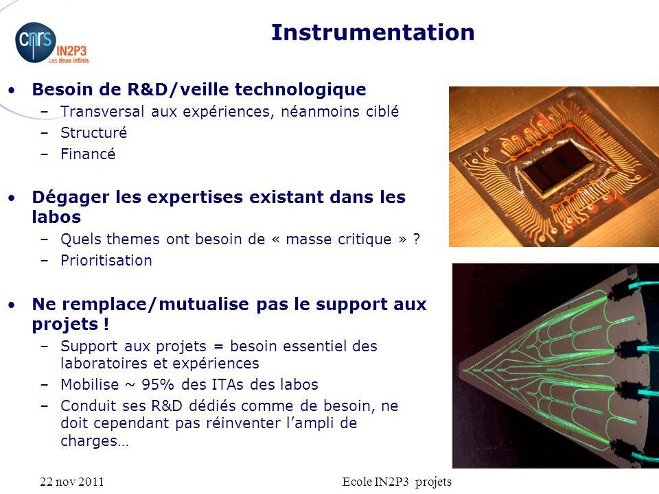 22 nov 2011Ecole IN2P3 projets Instrumentation Besoin de R&D/veille technologique –Transversal aux expériences, néanmoins ciblé –Structuré –Financé Dé