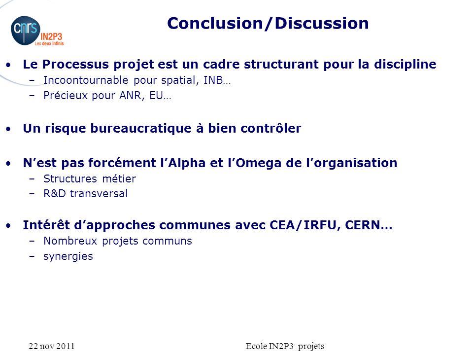 22 nov 2011Ecole IN2P3 projets Conclusion/Discussion Le Processus projet est un cadre structurant pour la discipline –Incoontournable pour spatial, IN