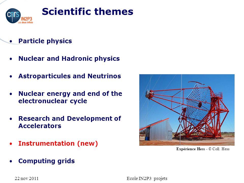 22 nov 2011Ecole IN2P3 projets Instrumentation Besoin de R&D/veille technologique –Transversal aux expériences, néanmoins ciblé –Structuré –Financé Dégager les expertises existant dans les labos –Quels themes ont besoin de « masse critique » .