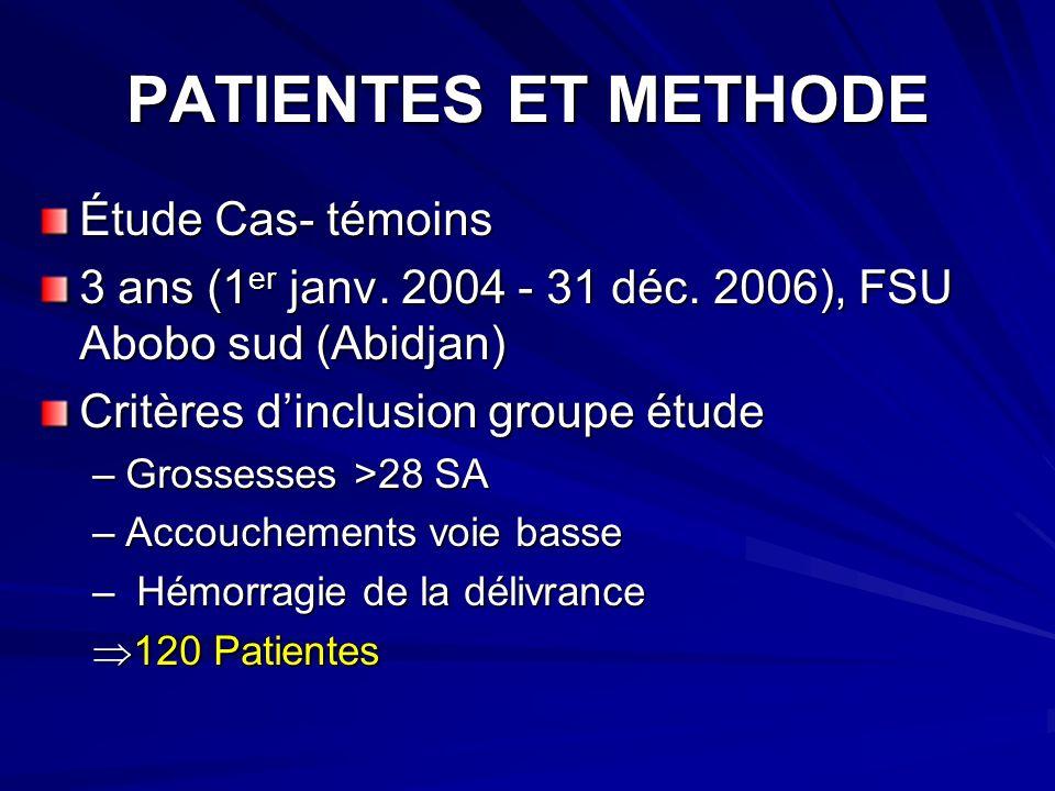 PATIENTES ET METHODE Étude Cas- témoins 3 ans (1 er janv. 2004 - 31 déc. 2006), FSU Abobo sud (Abidjan) Critères dinclusion groupe étude –Grossesses >