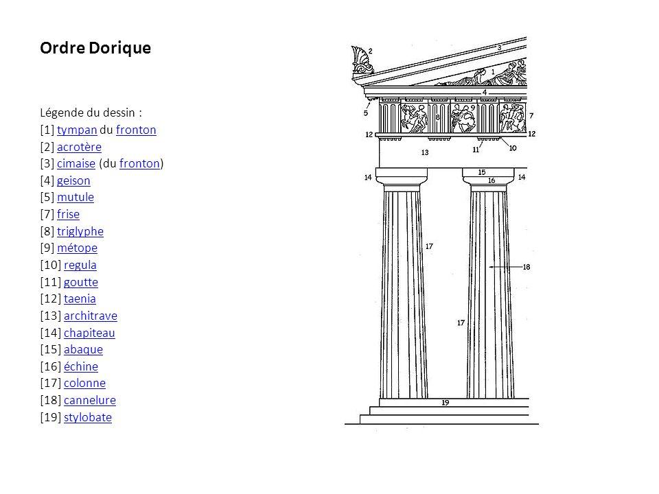 Ordre Dorique Légende du dessin : [1] tympan du frontontympanfronton [2] acrotèreacrotère [3] cimaise (du fronton)cimaisefronton [4] geisongeison [5]