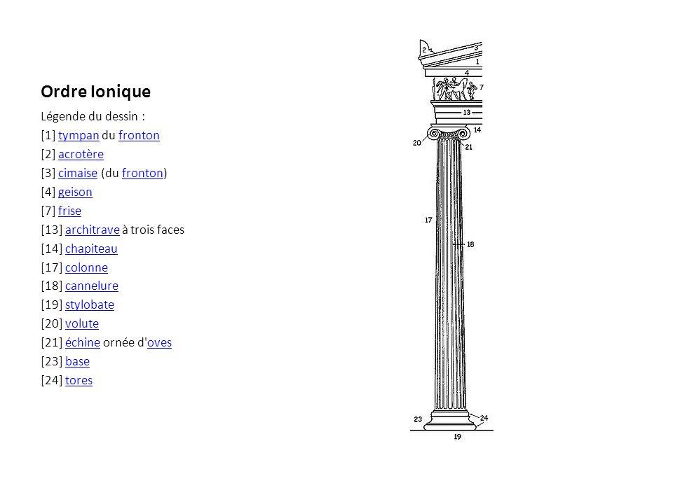 Ordre Ionique Légende du dessin : [1] tympan du frontontympanfronton [2] acrotèreacrotère [3] cimaise (du fronton)cimaisefronton [4] geisongeison [7]