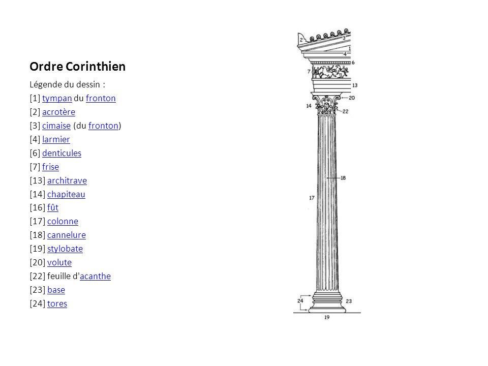 Ordre Corinthien Légende du dessin : [1] tympan du frontontympanfronton [2] acrotèreacrotère [3] cimaise (du fronton)cimaisefronton [4] larmierlarmier