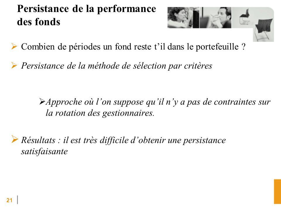 21 Persistance de la performance des fonds Combien de périodes un fond reste til dans le portefeuille .