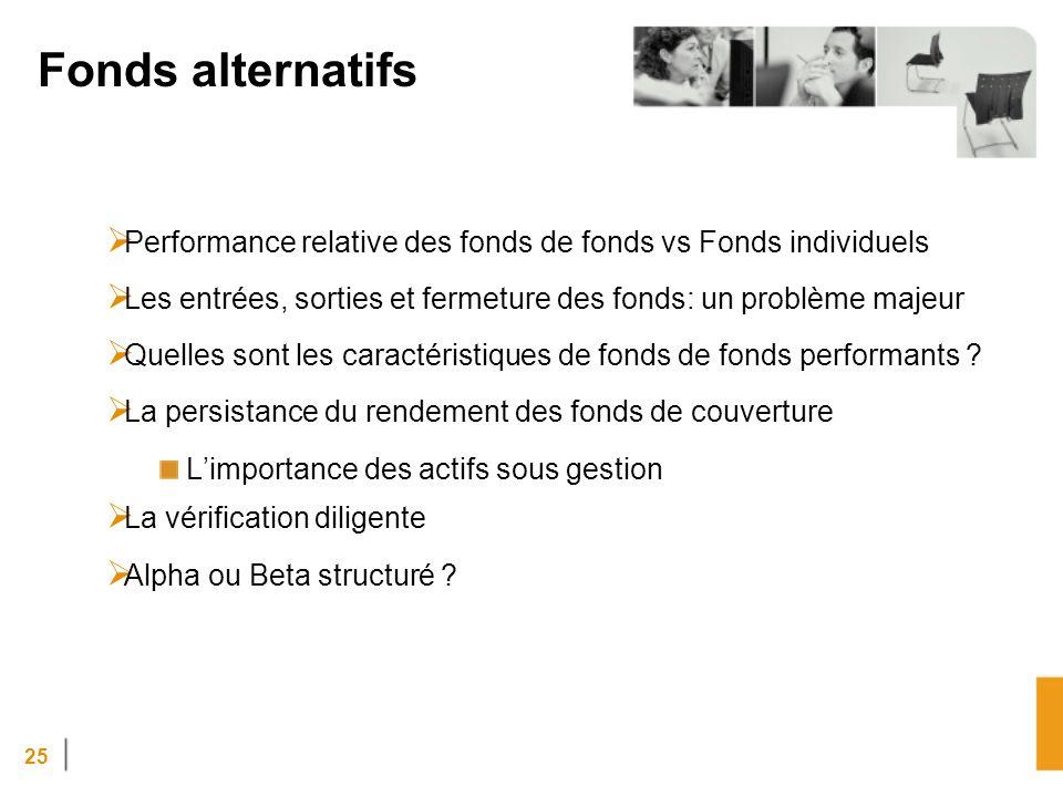 25 Fonds alternatifs Performance relative des fonds de fonds vs Fonds individuels Les entrées, sorties et fermeture des fonds: un problème majeur Quelles sont les caractéristiques de fonds de fonds performants .