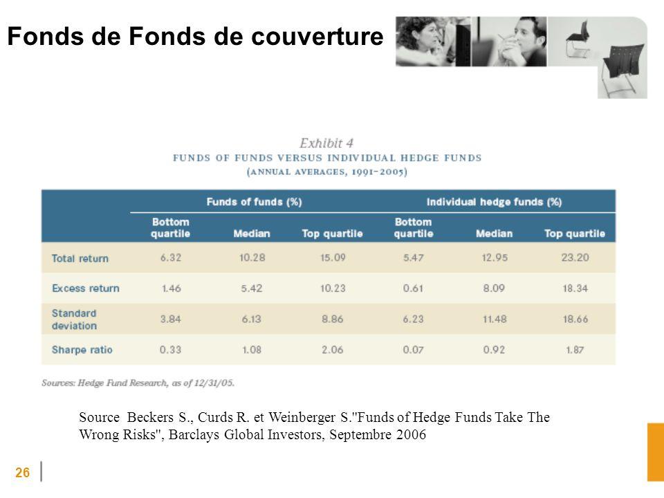 26 Fonds de Fonds de couverture Source Beckers S., Curds R.