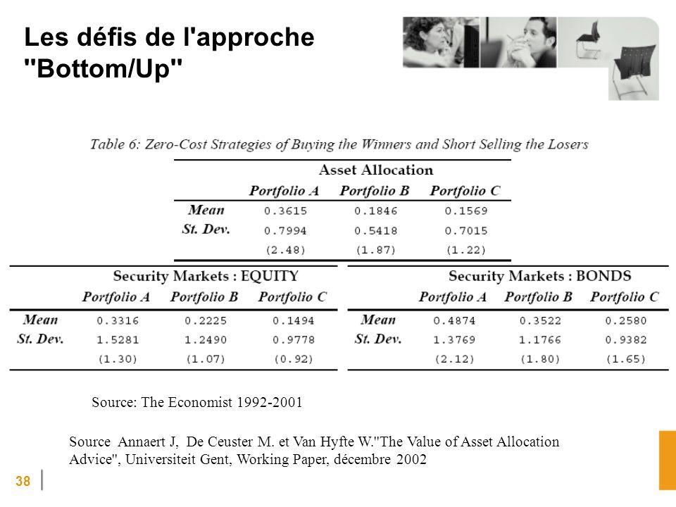 38 Les défis de l approche Bottom/Up Source Annaert J, De Ceuster M.