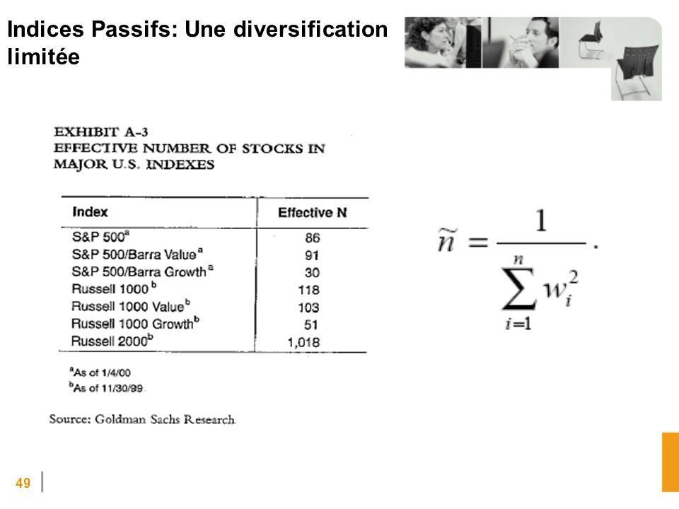 49 Indices Passifs: Une diversification limitée