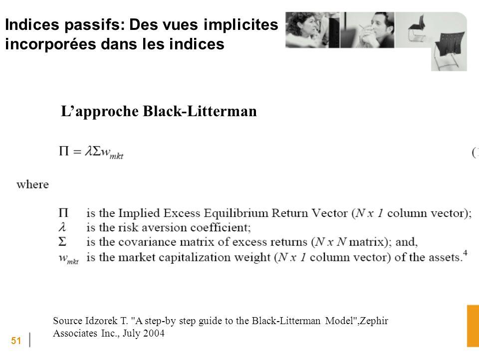 51 Indices passifs: Des vues implicites incorporées dans les indices Source Idzorek T.