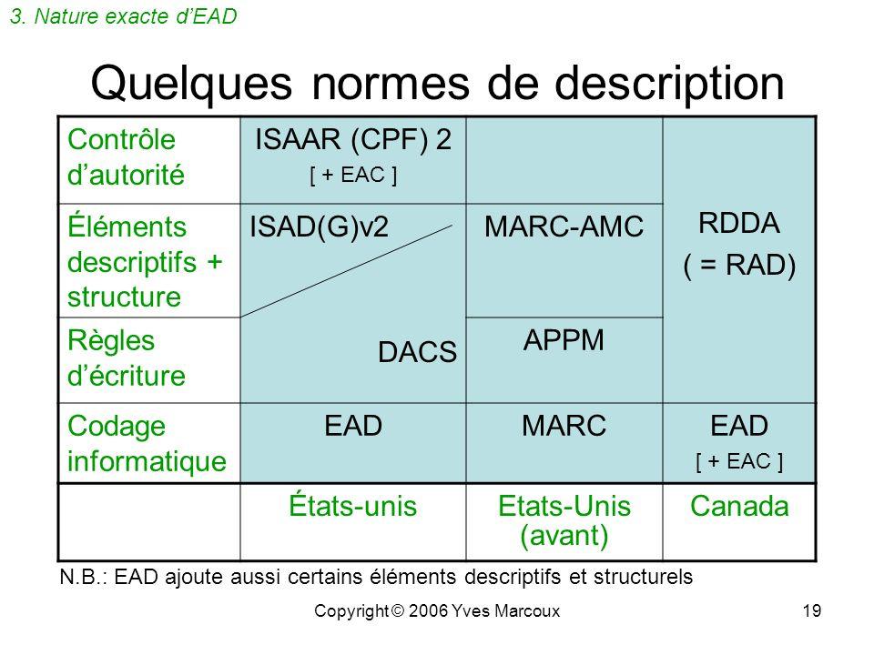 Copyright © 2006 Yves Marcoux19 Quelques normes de description Contrôle dautorité ISAAR (CPF) 2 [ + EAC ] RDDA ( = RAD) Éléments descriptifs + structure ISAD(G)v2 DACS MARC-AMC Règles décriture APPM Codage informatique EADMARCEAD [ + EAC ] États-unisEtats-Unis (avant) Canada 3.