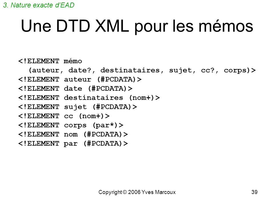 Copyright © 2006 Yves Marcoux39 Une DTD XML pour les mémos <!ELEMENT mémo (auteur, date?, destinataires, sujet, cc?, corps)> 3.