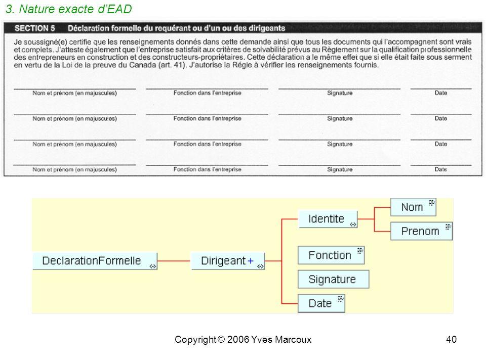 Copyright © 2006 Yves Marcoux39 Une DTD XML pour les mémos <!ELEMENT mémo (auteur, date?, destinataires, sujet, cc?, corps)> 3. Nature exacte dEAD