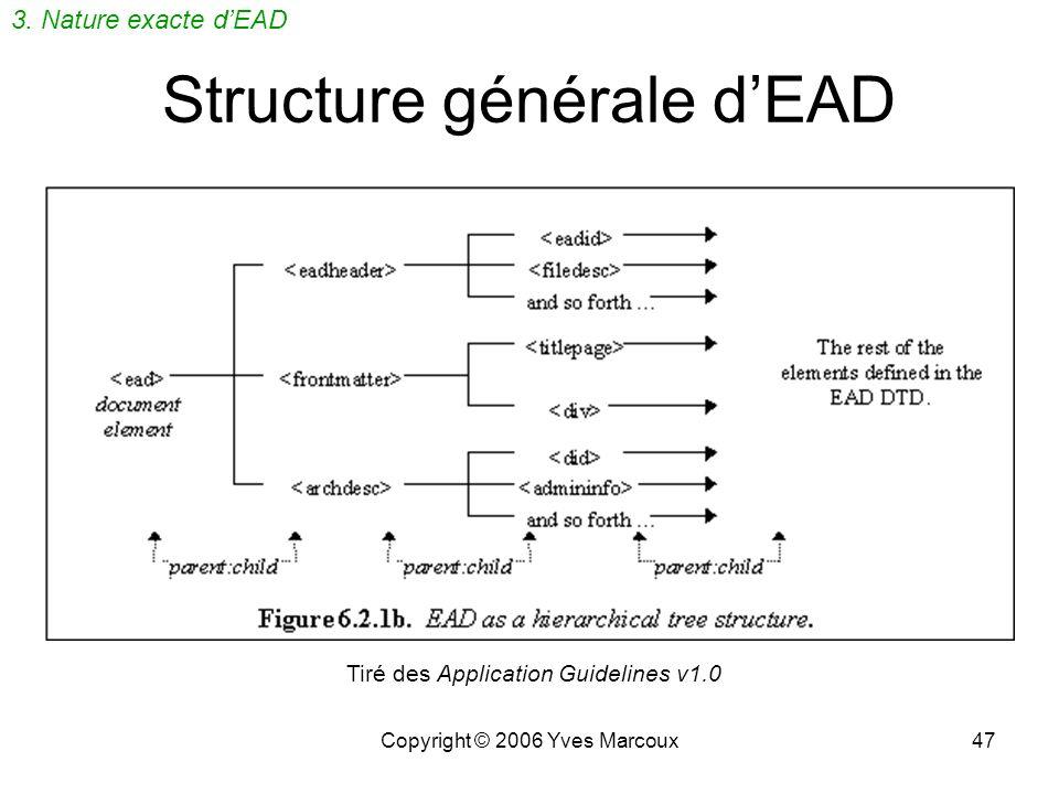 Copyright © 2006 Yves Marcoux46 Coûts de XML Changements culturels (surtout auteurs) Complexité technique relative Traitement intellectuel denrichisse