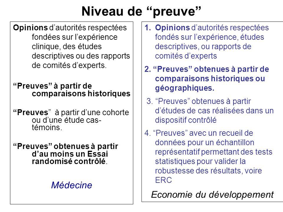 Niveau de preuve Opinions dautorités respectées fondées sur lexpérience clinique, des études descriptives ou des rapports de comités dexperts. Preuves