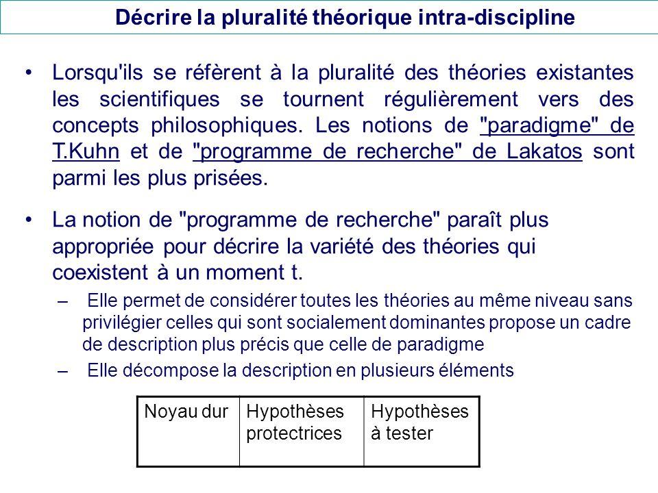 Décrire la pluralité théorique intra-discipline Lorsqu'ils se réfèrent à la pluralité des théories existantes les scientifiques se tournent régulièrem