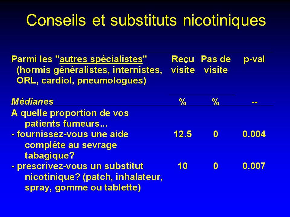 Conseils et substituts nicotiniques