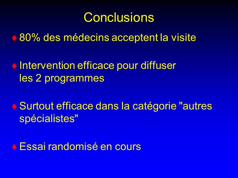 Conclusions 80% des médecins acceptent la visite Intervention efficace pour diffuser les 2 programmes Surtout efficace dans la catégorie
