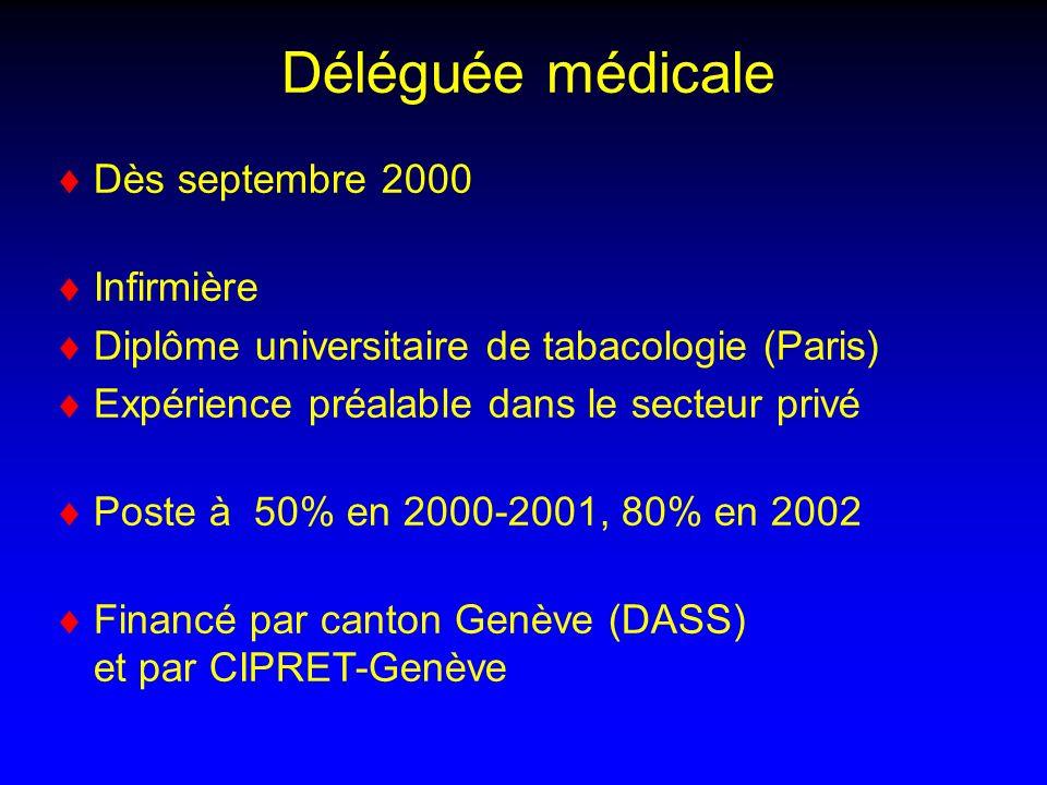 Déléguée médicale Dès septembre 2000 Infirmière Diplôme universitaire de tabacologie (Paris) Expérience préalable dans le secteur privé Poste à 50% en