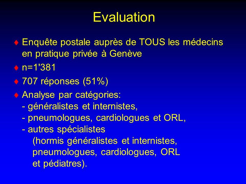 Evaluation Enquête postale auprès de TOUS les médecins en pratique privée à Genève n=1'381 707 réponses (51%) Analyse par catégories: - généralistes e