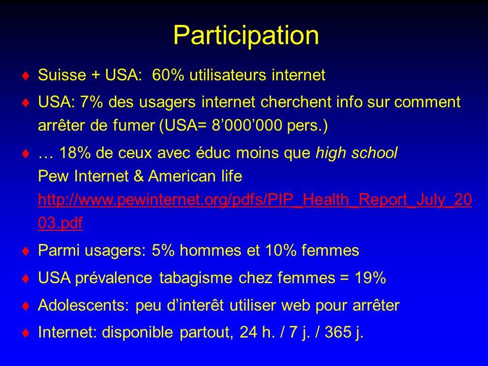 Participation Suisse + USA: 60% utilisateurs internet USA: 7% des usagers internet cherchent info sur comment arrêter de fumer (USA= 8000000 pers.) … 18% de ceux avec éduc moins que high school Pew Internet & American life http://www.pewinternet.org/pdfs/PIP_Health_Report_July_20 03.pdf http://www.pewinternet.org/pdfs/PIP_Health_Report_July_20 03.pdf Parmi usagers: 5% hommes et 10% femmes USA prévalence tabagisme chez femmes = 19% Adolescents: peu dinterêt utiliser web pour arrêter Internet: disponible partout, 24 h.