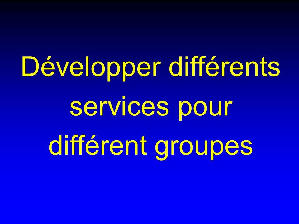 Développer différents services pour différent groupes