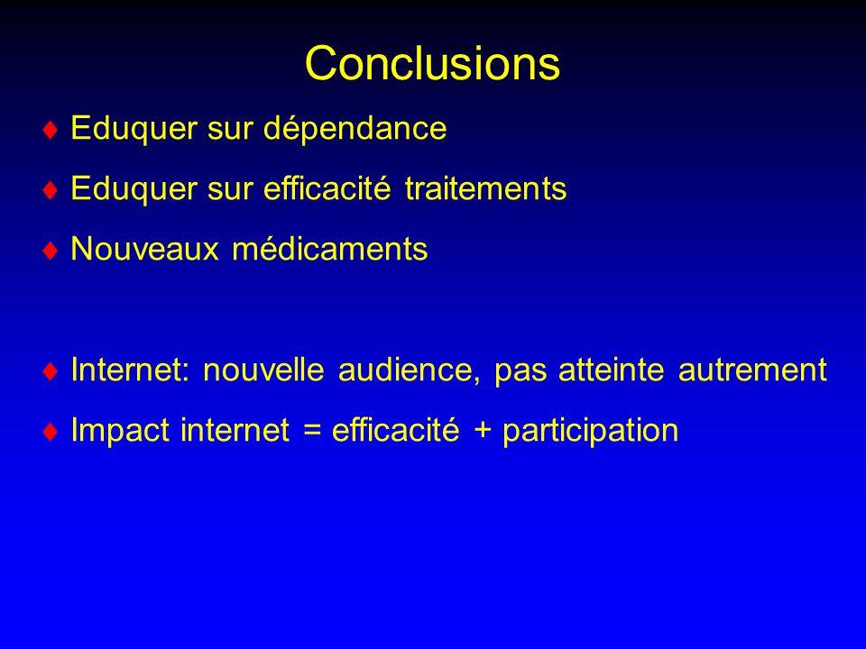 Conclusions Eduquer sur dépendance Eduquer sur efficacité traitements Nouveaux médicaments Internet: nouvelle audience, pas atteinte autrement Impact internet = efficacité + participation