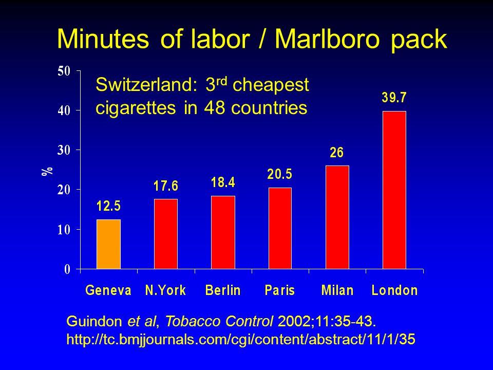 Stop-tabac.ch, Janvier 2004 Int J Medical Informatics, Aug. 2005