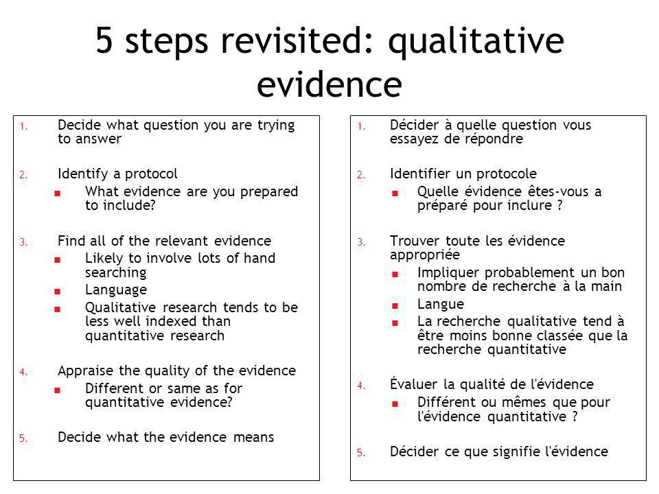 5 steps revisited: qualitative evidence 1. Decide what question you are trying to answer 2.