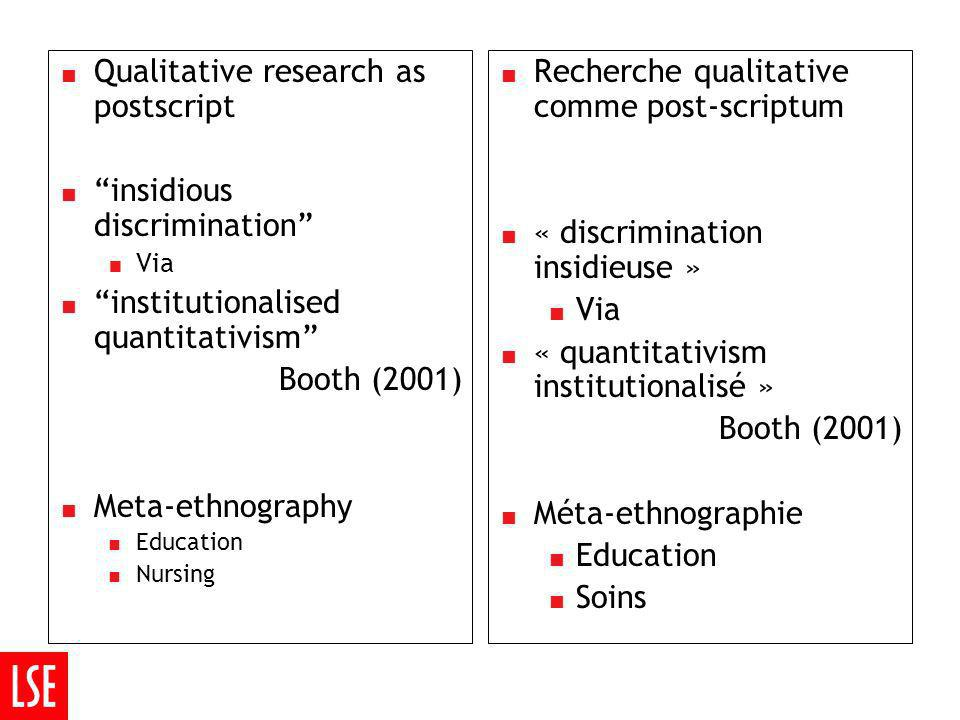 Qualitative research as postscript insidious discrimination Via institutionalised quantitativism Booth (2001) Meta-ethnography Education Nursing Recherche qualitative comme post-scriptum « discrimination insidieuse » Via « quantitativism institutionalisé » Booth (2001) Méta-ethnographie Education Soins